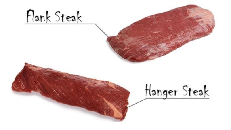 Hanger-Steak-vs-Flank-Steak