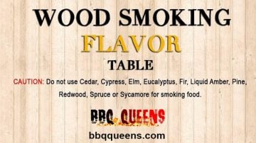 Wood Smoking Flavor Table for 2020